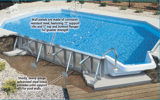 Steel Pool Featuring Latham Jmd Pools Quality Design